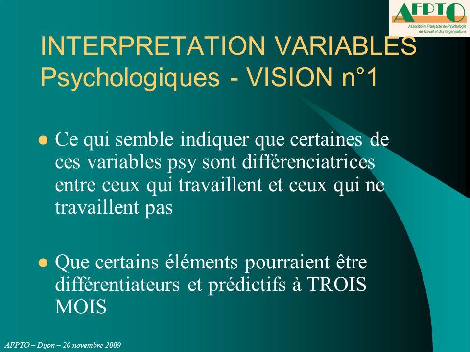 AFPTO – Dijon – 20 novembre 2009 INTERPRETATION VARIABLES Psychologiques - VISION n°1 Ce qui semble indiquer que certaines de ces variables psy sont d