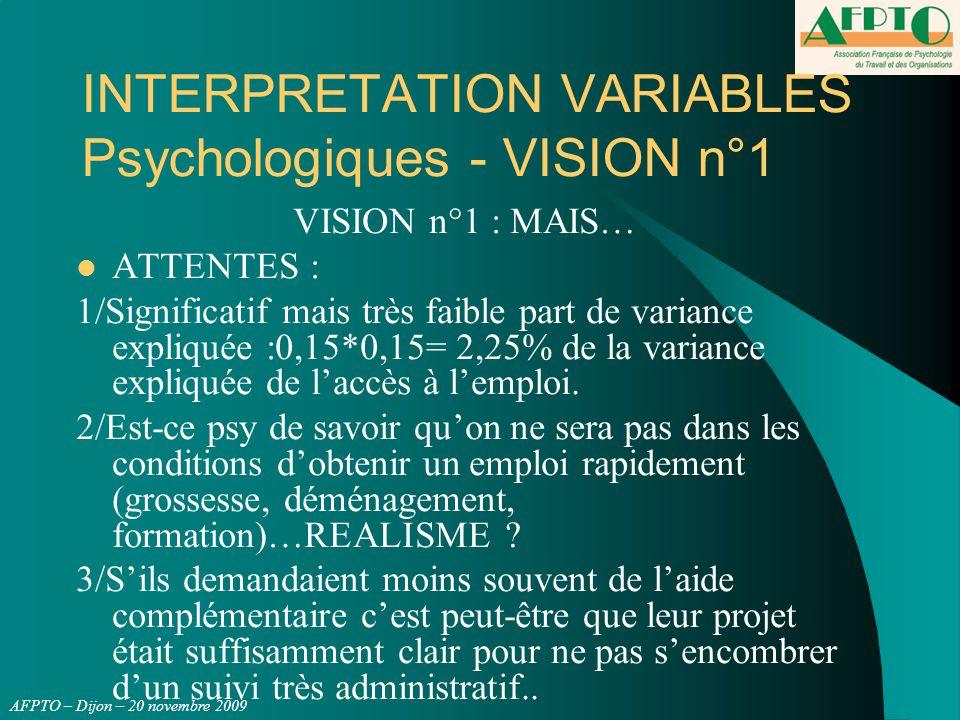AFPTO – Dijon – 20 novembre 2009 INTERPRETATION VARIABLES Psychologiques - VISION n°1 VISION n°1 : MAIS… ATTENTES : 1/Significatif mais très faible pa