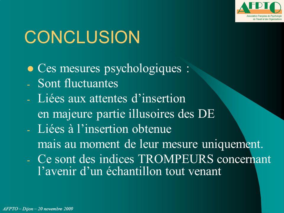 AFPTO – Dijon – 20 novembre 2009 CONCLUSION Ces mesures psychologiques : - Sont fluctuantes - Liées aux attentes d'insertion en majeure partie illusoi