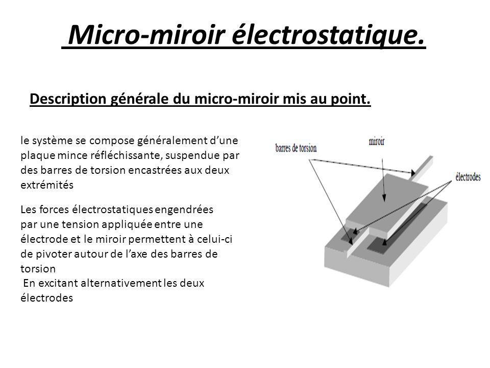 Micro-miroir électrostatique.Description générale du micro-miroir mis au point.