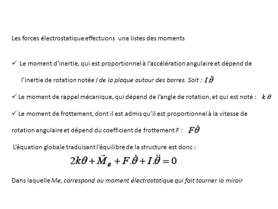 Les forces électrostatique effectuons une listes des moments Le moment d'inertie, qui est proportionnel à l'accélération angulaire et dépend de l'inertie de rotation notée I de la plaque autour des barres.