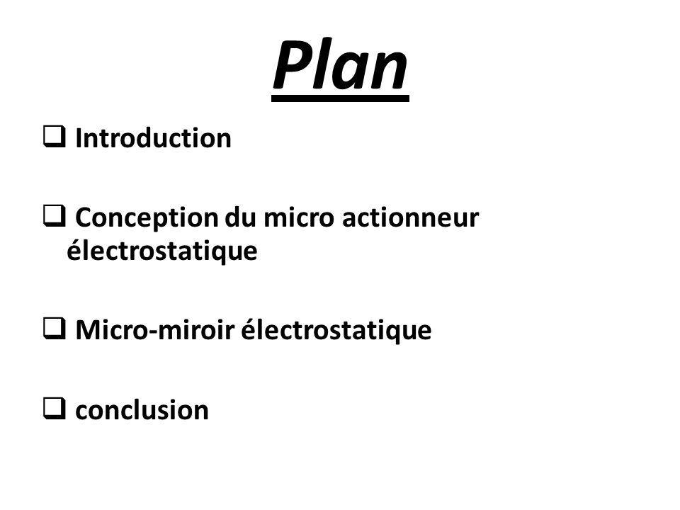 Conclusion Le développement des actionneurs électrostatiques à partir des technologies silicium a été historiquement plus lent que celui des capteurs et reste un sujet d'étude tant au niveau de la fabrication et de la modélisation.