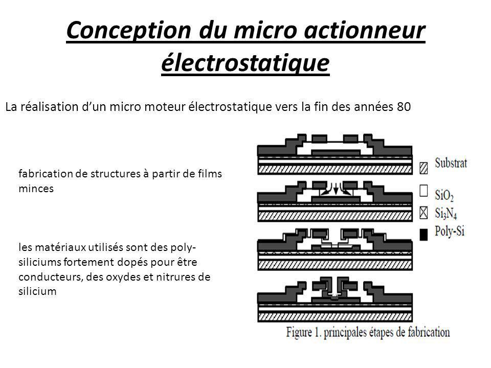 Conception du micro actionneur électrostatique fabrication de structures à partir de films minces les matériaux utilisés sont des poly- siliciums fortement dopés pour être conducteurs, des oxydes et nitrures de silicium La réalisation d'un micro moteur électrostatique vers la fin des années 80