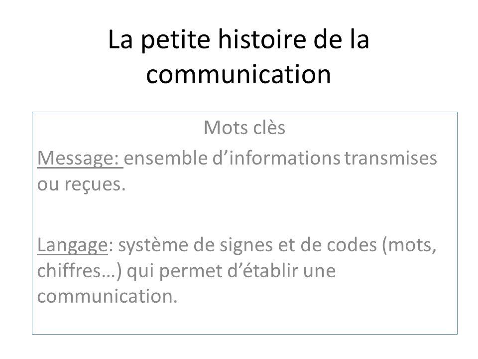 La petite histoire de la communication Mots clès Message: ensemble d'informations transmises ou reçues. Langage: système de signes et de codes (mots,