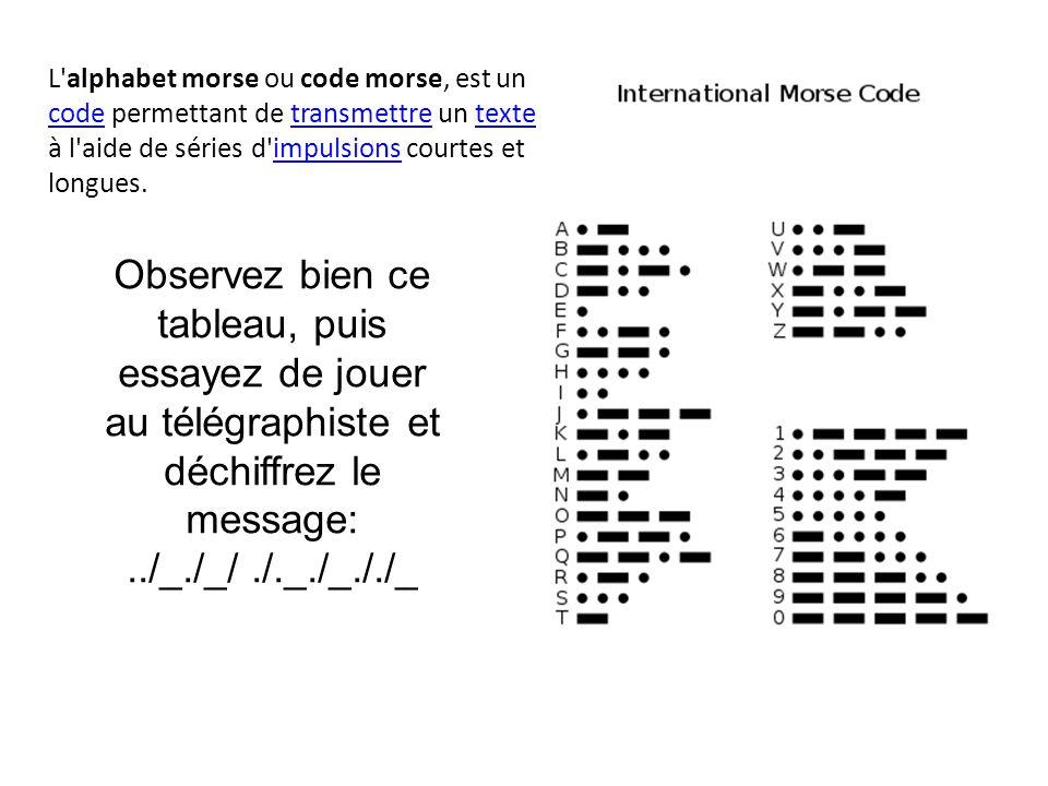 Observez bien ce tableau, puis essayez de jouer au télégraphiste et déchiffrez le message:../_./_/./._./_././_ L'alphabet morse ou code morse, est un