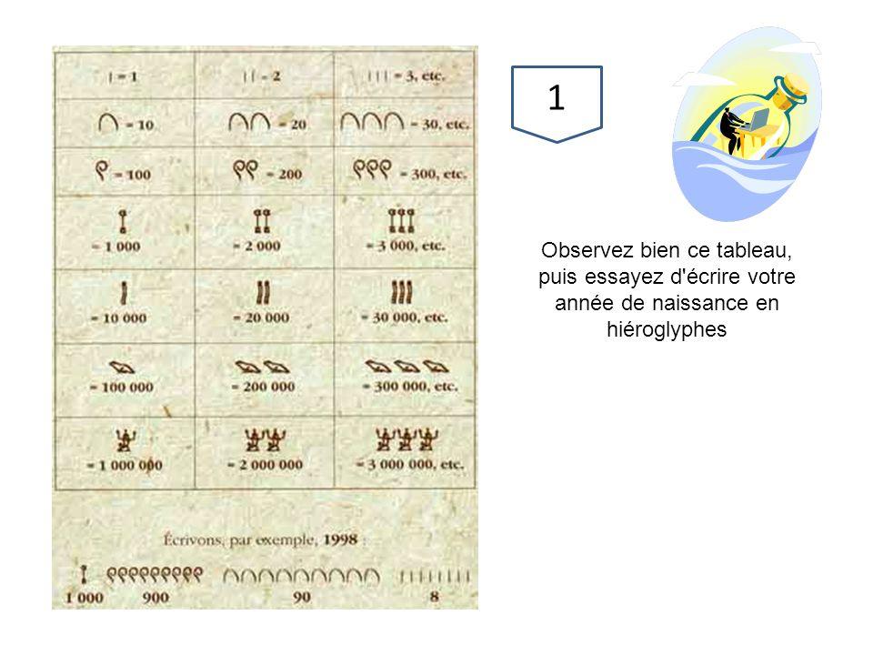 Et maintenant un petit jeu : Observez bien ce tableau, puis essayez d'écrire votre année de naissance en hiéroglyphes 1