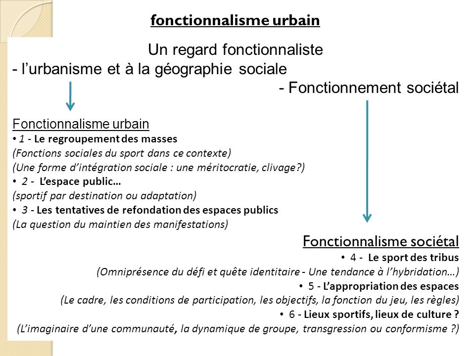 Un regard fonctionnaliste - l'urbanisme et à la géographie sociale - Fonctionnement sociétal Fonctionnalisme urbain 1 - Le regroupement des masses (Fo