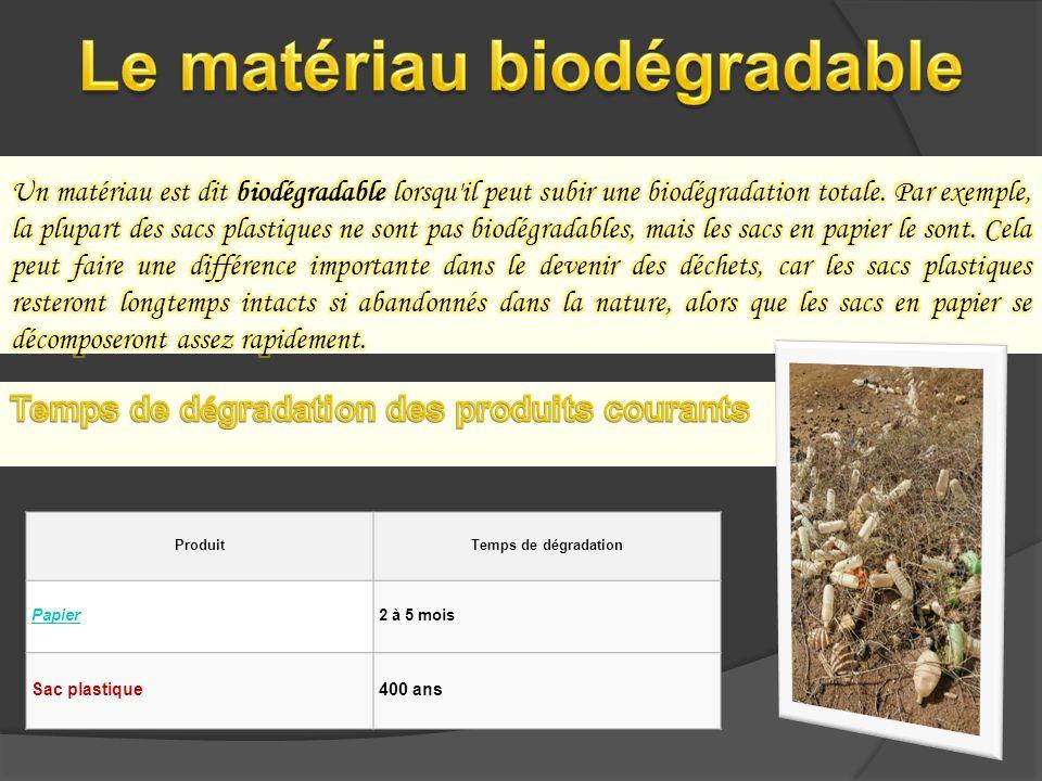 ProduitTemps de dégradation Papier2 à 5 mois Sac plastique400 ans