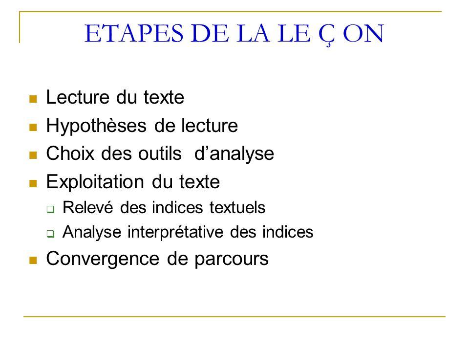 ETAPES DE LA LE Ç ON Lecture du texte Hypothèses de lecture Choix des outils d'analyse Exploitation du texte  Relevé des indices textuels  Analyse i
