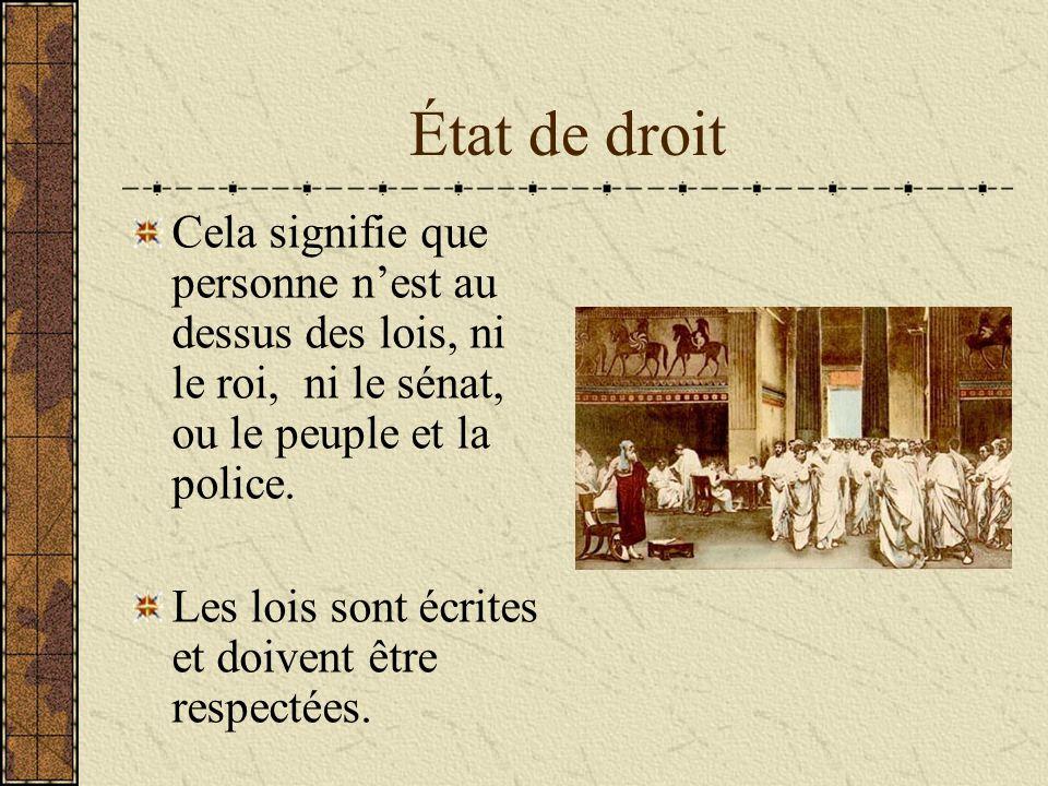 État de droit Cela signifie que personne n'est au dessus des lois, ni le roi, ni le sénat, ou le peuple et la police. Les lois sont écrites et doivent