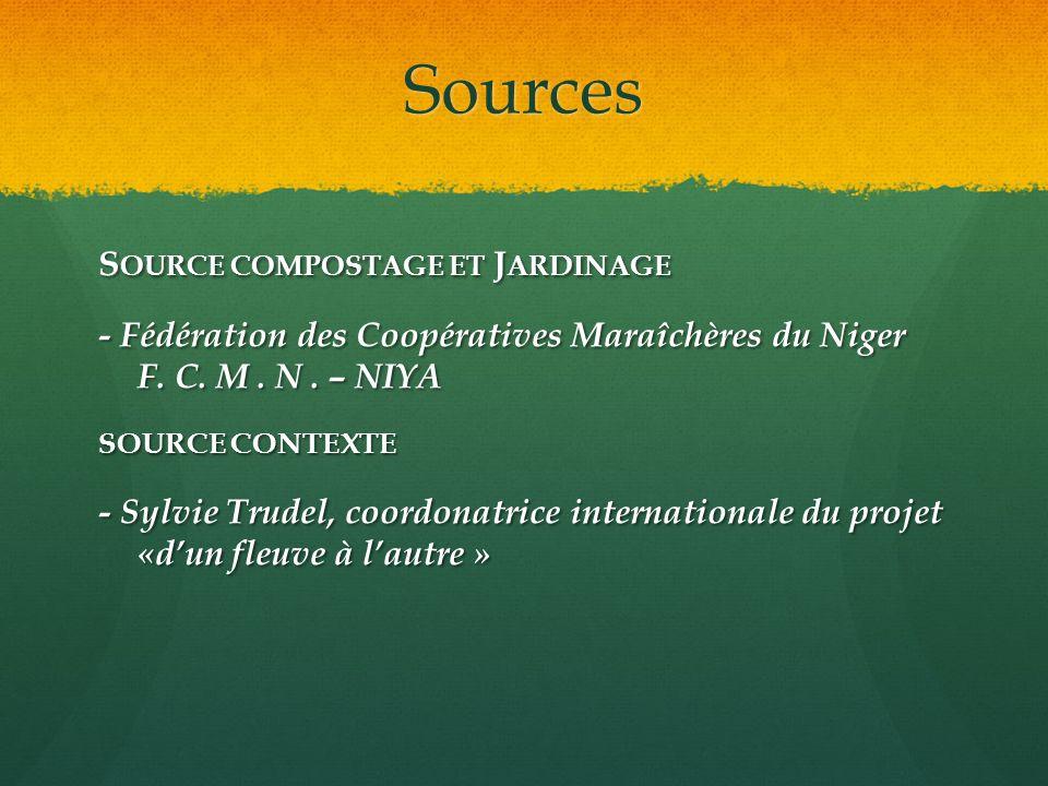Sources S OURCE COMPOSTAGE ET J ARDINAGE - Fédération des Coopératives Maraîchères du Niger F. C. M. N. – NIYA SOURCE CONTEXTE - Sylvie Trudel, coordo