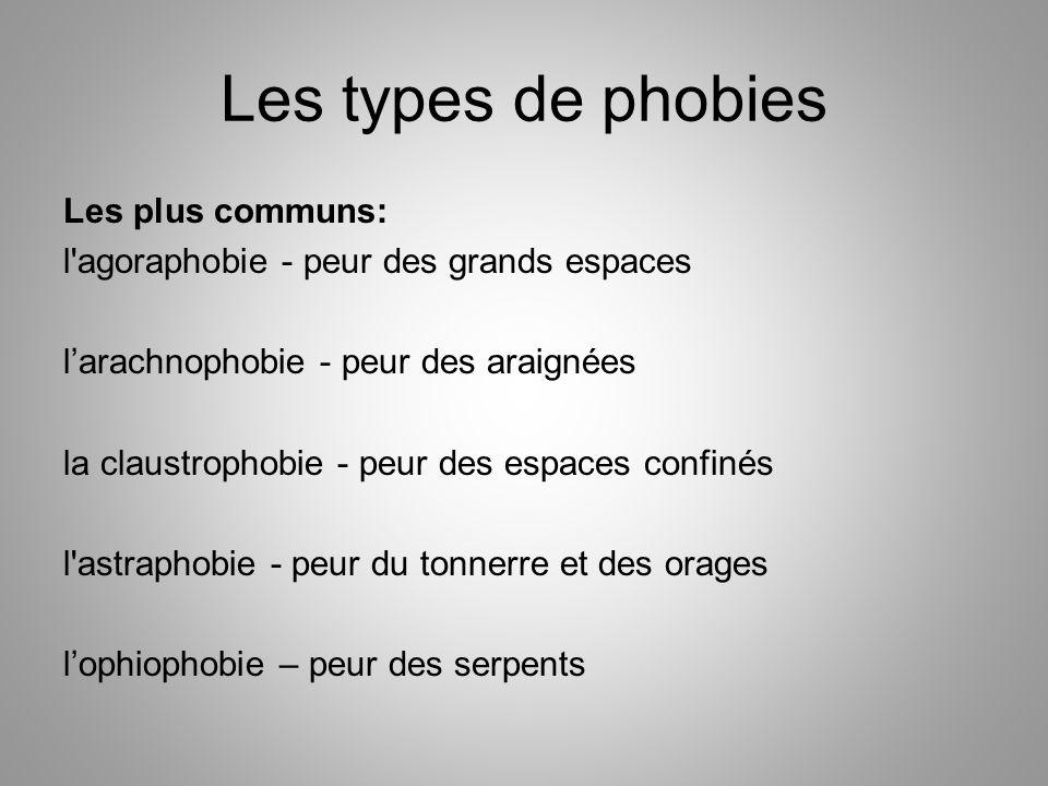 Les types de phobies Les plus communs: l'agoraphobie - peur des grands espaces l'arachnophobie - peur des araignées la claustrophobie - peur des espac