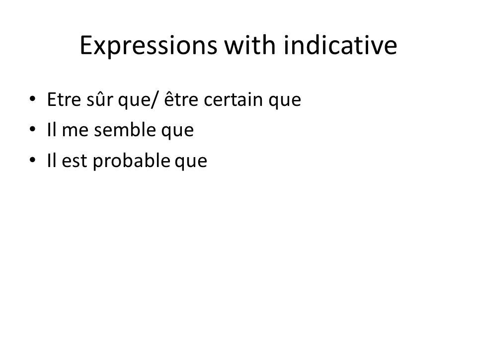 Expressions with indicative Etre sûr que/ être certain que Il me semble que Il est probable que