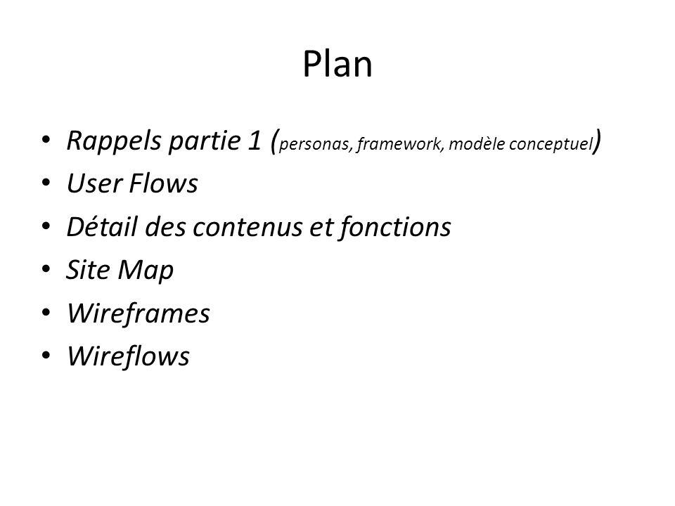 Plan Rappels partie 1 ( personas, framework, modèle conceptuel ) User Flows Détail des contenus et fonctions Site Map Wireframes Wireflows