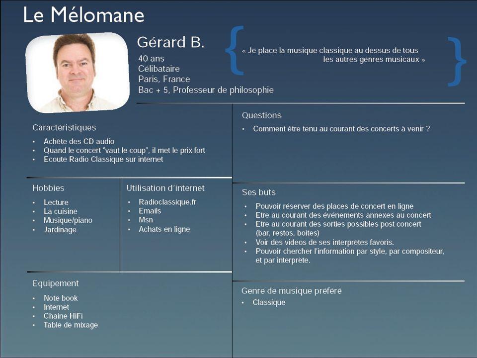 Détails des contenus et fonctionnalités: Profil utilisateur Fiche artiste Fiche concert Recherche multi-critère e-Mag Communautaire Agenda Bons Plans