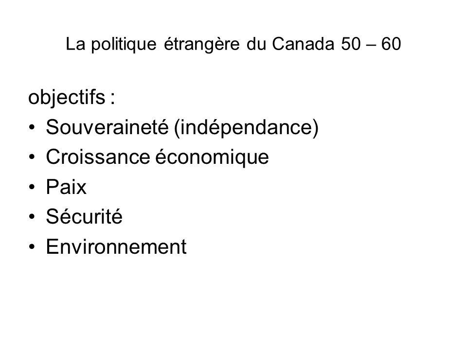 La politique étrangère du Canada 50 – 60 objectifs : Souveraineté (indépendance) Croissance économique Paix Sécurité Environnement