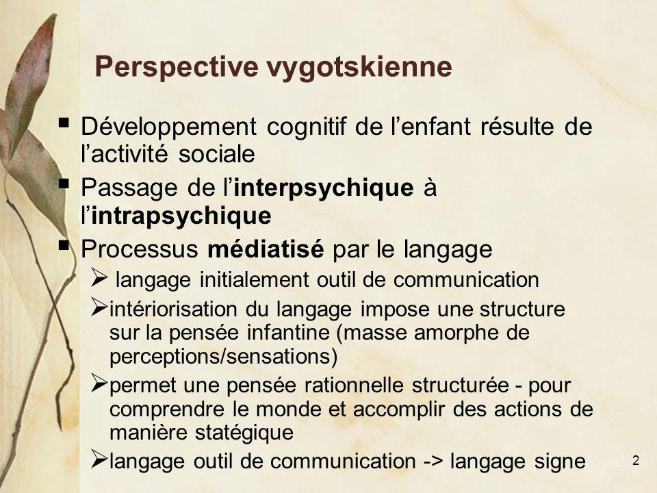 2 Perspective vygotskienne  Développement cognitif de l'enfant résulte de l'activité sociale  Passage de l'interpsychique à l'intrapsychique  Proce