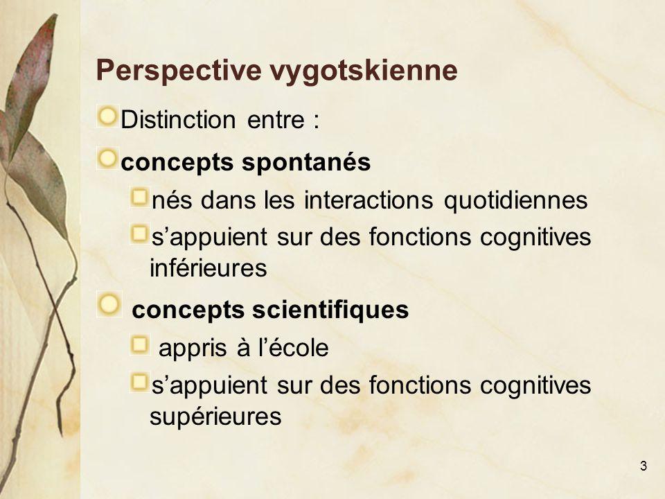 3 Perspective vygotskienne Distinction entre : concepts spontanés nés dans les interactions quotidiennes s'appuient sur des fonctions cognitives infér