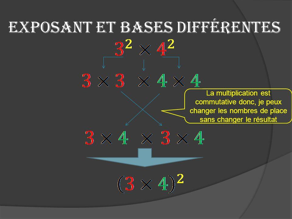 Exposant et bases différentes La multiplication est commutative donc, je peux changer les nombres de place sans changer le résultat