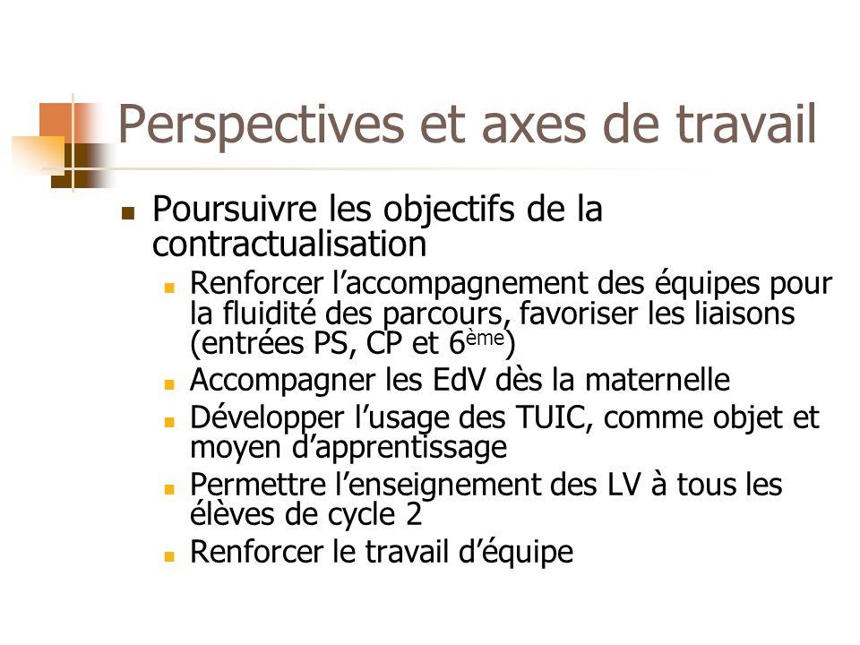 Perspectives et axes de travail Poursuivre les objectifs de la contractualisation Renforcer l'accompagnement des équipes pour la fluidité des parcours