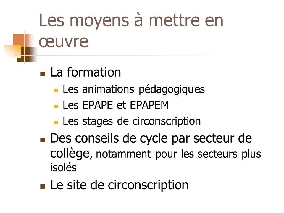 Les moyens à mettre en œuvre La formation Les animations pédagogiques Les EPAPE et EPAPEM Les stages de circonscription Des conseils de cycle par sect