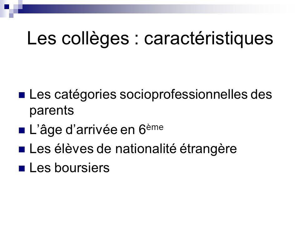 Les collèges : caractéristiques Les catégories socioprofessionnelles des parents L'âge d'arrivée en 6 ème Les élèves de nationalité étrangère Les boursiers