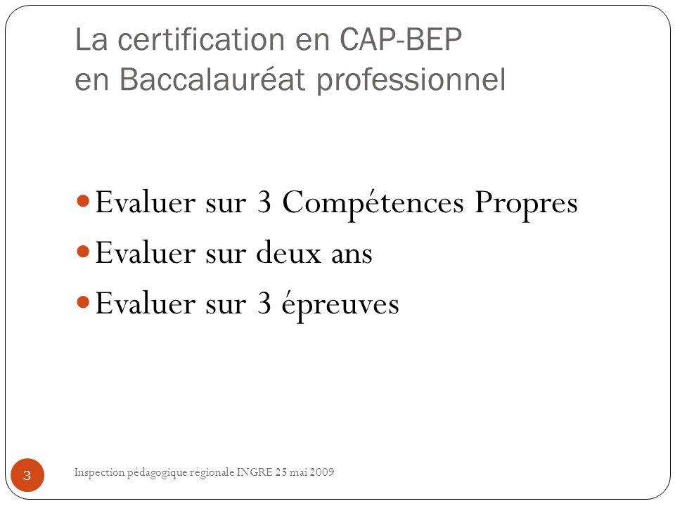 Inspection pédagogique régionale INGRE 25 mai 2009 4 Mise en œuvre du Bac Pro 3ans La phase de transition