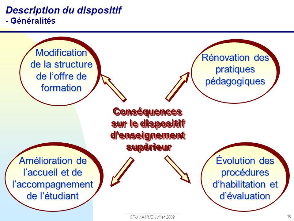 CPU / AMUE Juillet 2002 10 Modification de la structure de l'offre de formation Amélioration de l'accueil et de l'accompagnement de l'étudiant Rénovat