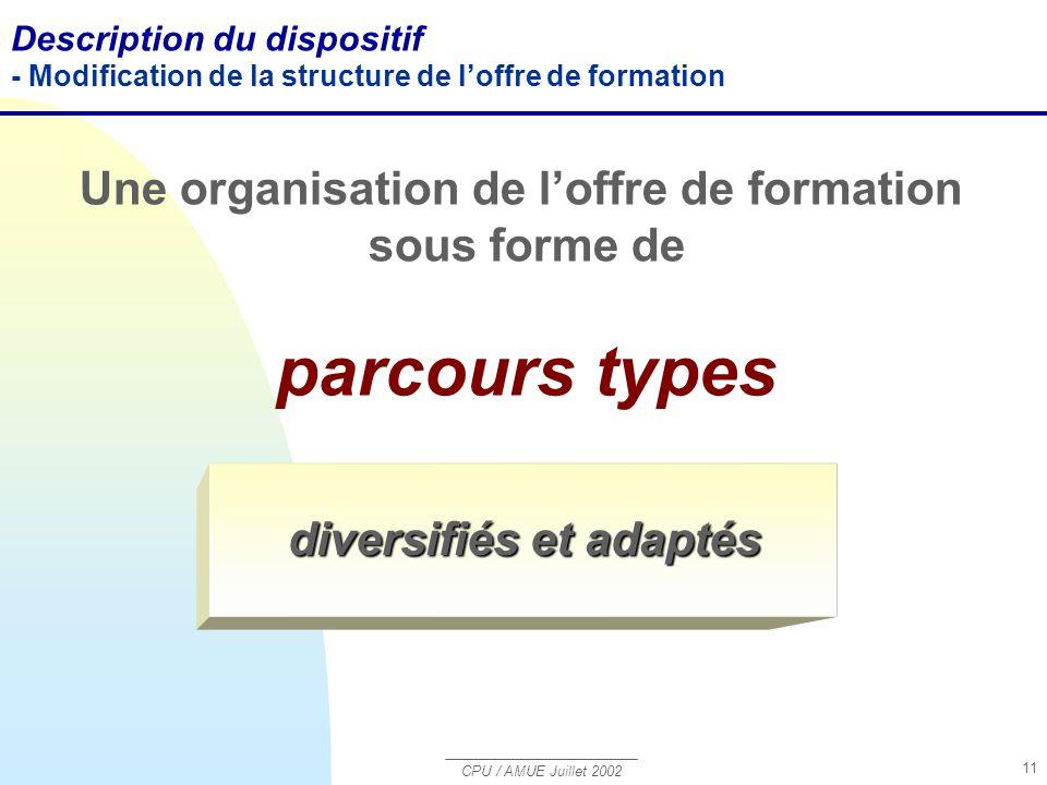 CPU / AMUE Juillet 2002 11 Une organisation de l'offre de formation sous forme de parcours types diversifiés et adaptés Description du dispositif - Mo