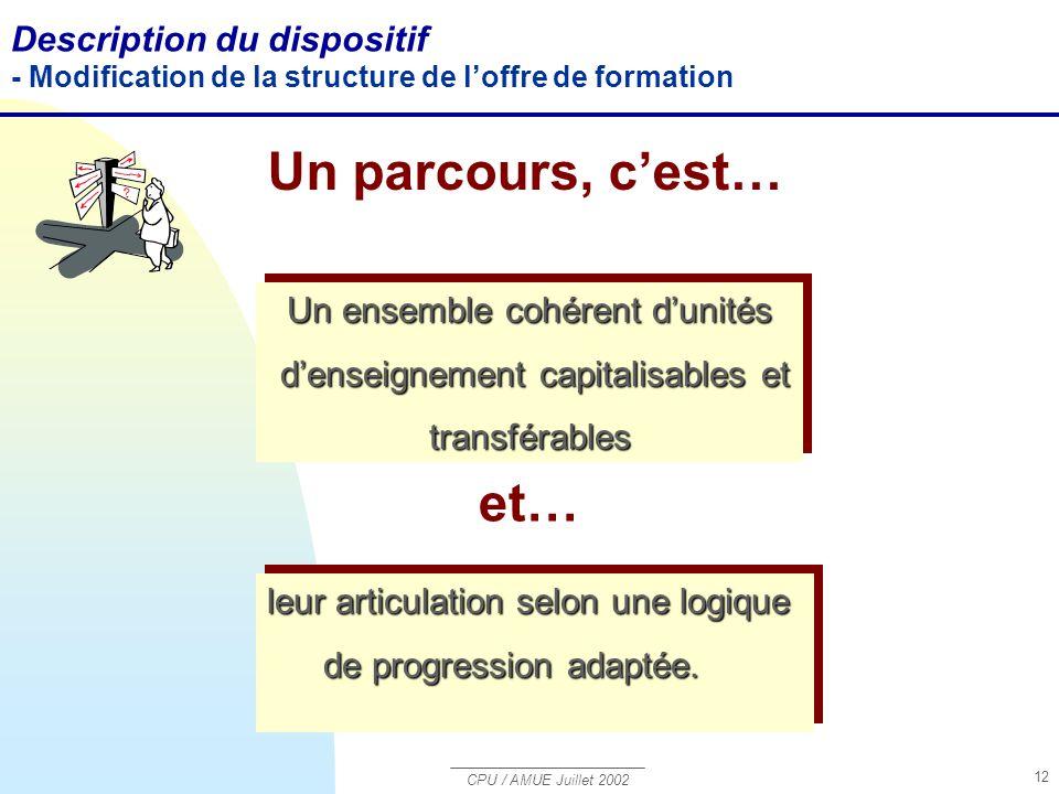 CPU / AMUE Juillet 2002 12 Un parcours, c'est… Un ensemble cohérent d'unités d'enseignement capitalisables et d'enseignement capitalisables ettransfér