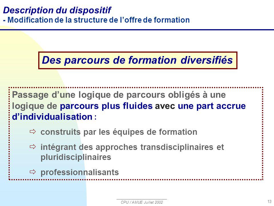 CPU / AMUE Juillet 2002 13 Passage d'une logique de parcours obligés à une logique de parcours plus fluides avec une part accrue d'individualisation :