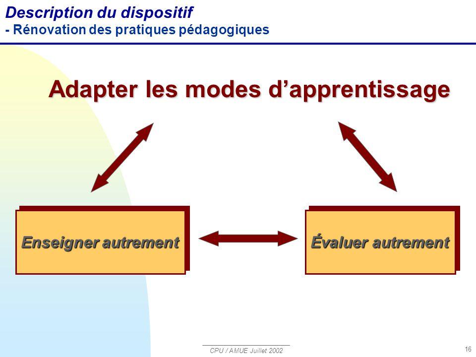 CPU / AMUE Juillet 2002 16 Adapter les modes d'apprentissage Enseigner autrement Évaluer autrement Description du dispositif - Rénovation des pratique