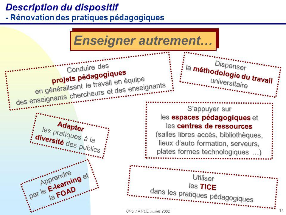 CPU / AMUE Juillet 2002 17 Utiliser les TICE dans les pratiques pédagogiques Conduire des projets pédagogiques en généralisant le travail en équipe de