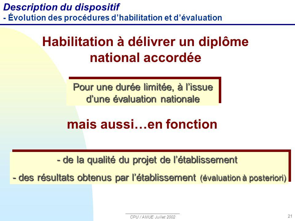 CPU / AMUE Juillet 2002 21 Habilitation à délivrer un diplôme national accordée Pour une durée limitée, à l'issue d'une évaluation nationale - de la q