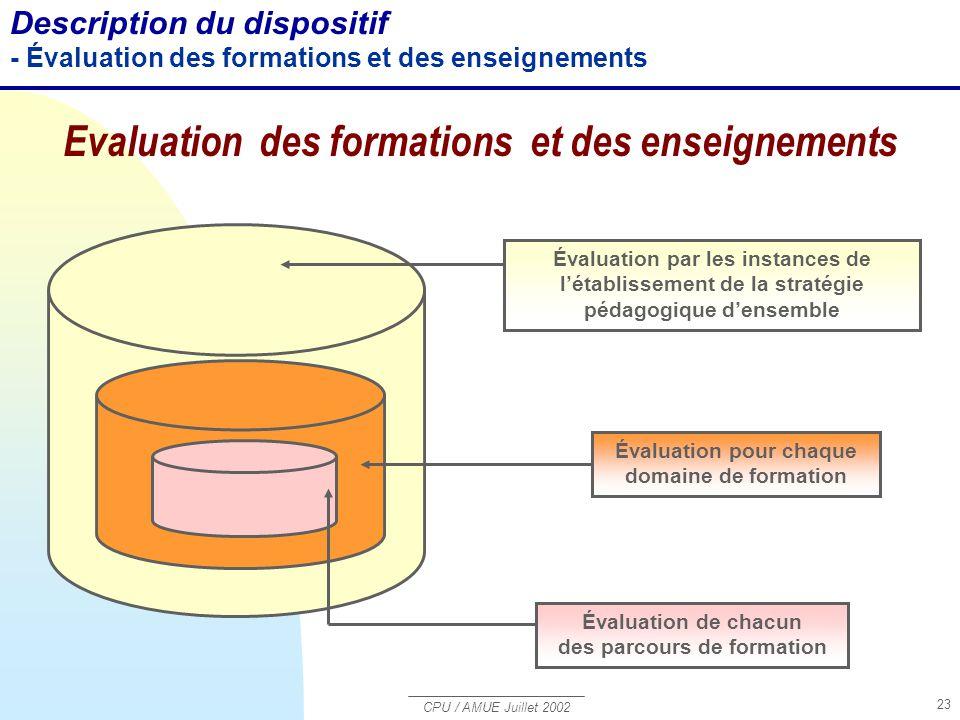 CPU / AMUE Juillet 2002 23 Description du dispositif - Évaluation des formations et des enseignements Évaluation par les instances de l'établissement