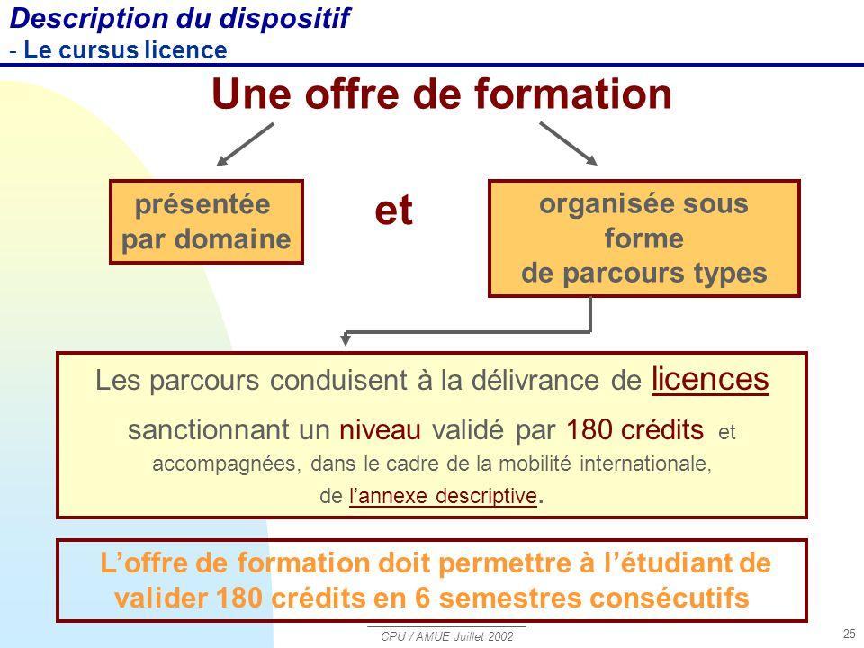CPU / AMUE Juillet 2002 25 L'offre de formation doit permettre à l'étudiant de valider 180 crédits en 6 semestres consécutifs Les parcours conduisent
