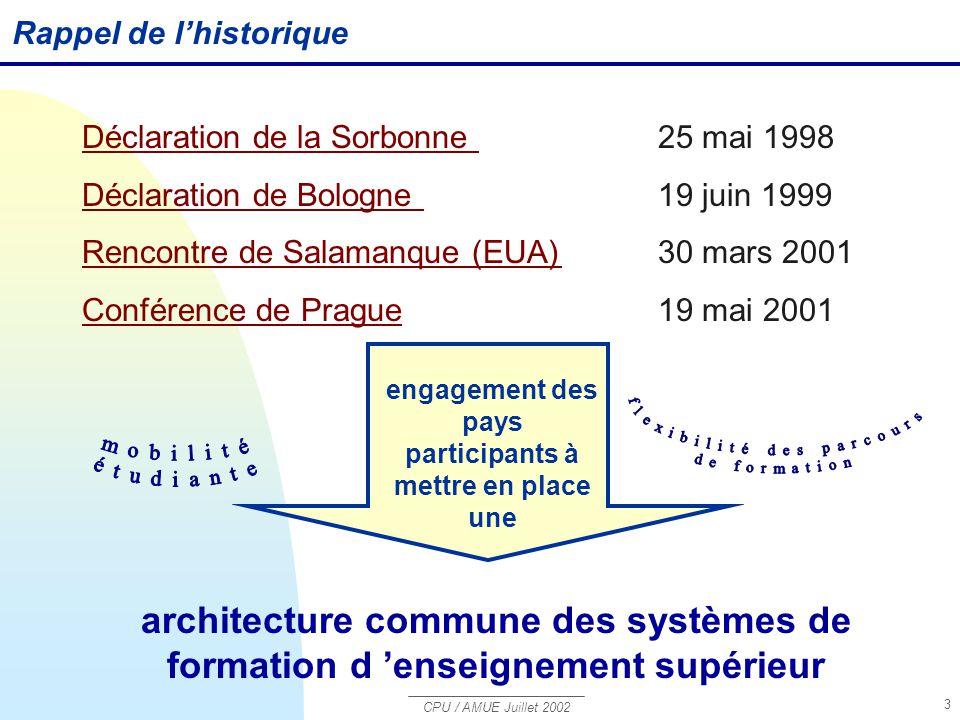 CPU / AMUE Juillet 2002 3 Déclaration de la Sorbonne Déclaration de la Sorbonne 25 mai 1998 Déclaration de Bologne Déclaration de Bologne 19 juin 1999