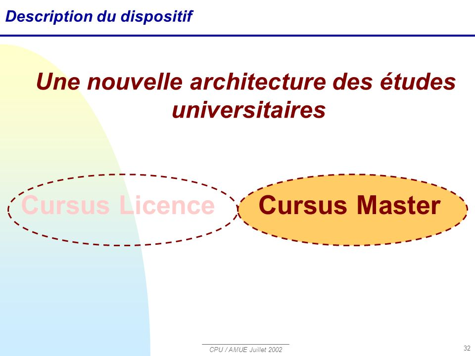 CPU / AMUE Juillet 2002 32 Une nouvelle architecture des études universitaires Description du dispositif Cursus LicenceCursus Master
