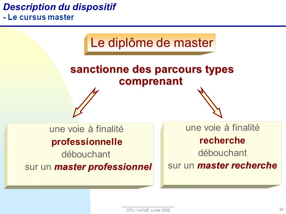 CPU / AMUE Juillet 2002 34 Description du dispositif - Le cursus master sanctionne des parcours types comprenant sanctionne des parcours types compren