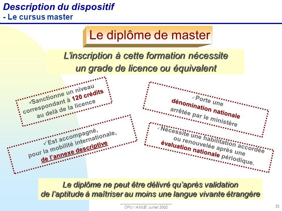 CPU / AMUE Juillet 2002 35 Description du dispositif - Le cursus master Est accompagné, pour la mobilité internationale, de l'annexe descriptive de l'