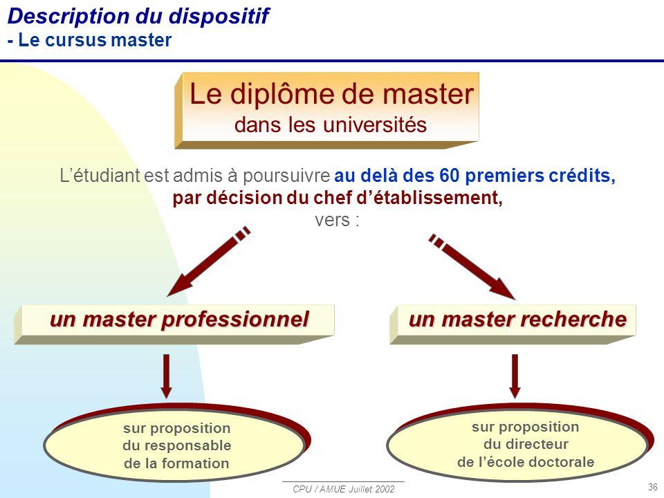 CPU / AMUE Juillet 2002 36 Description du dispositif - Le cursus master un master professionnel L'étudiant est admis à poursuivre au delà des 60 premi