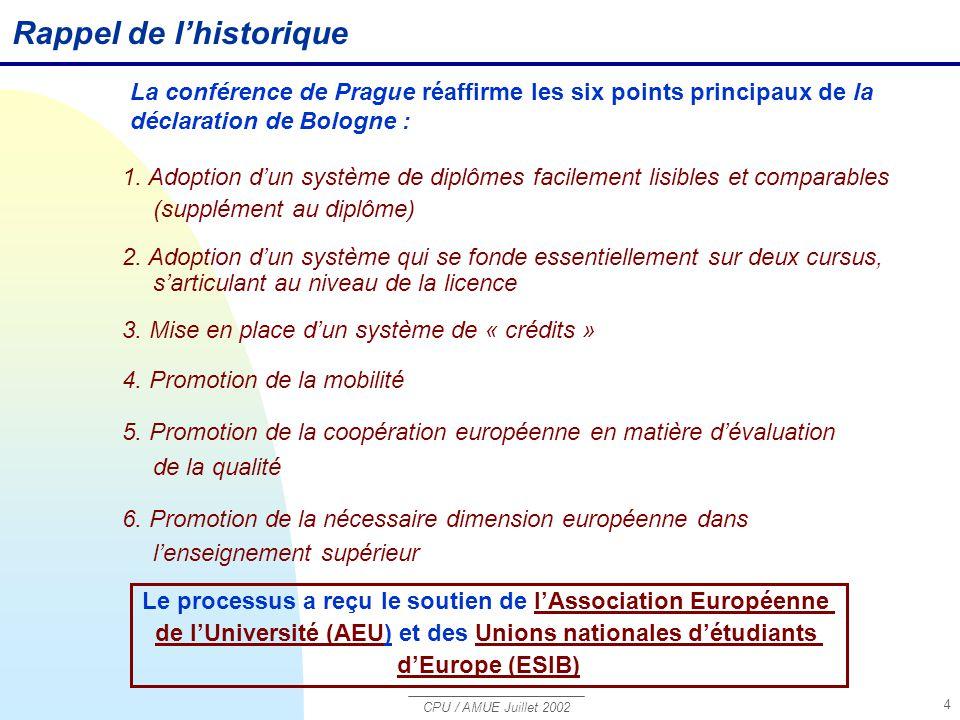 CPU / AMUE Juillet 2002 4 La conférence de Prague réaffirme les six points principaux de la déclaration de Bologne : Rappel de l'historique 1. Adoptio