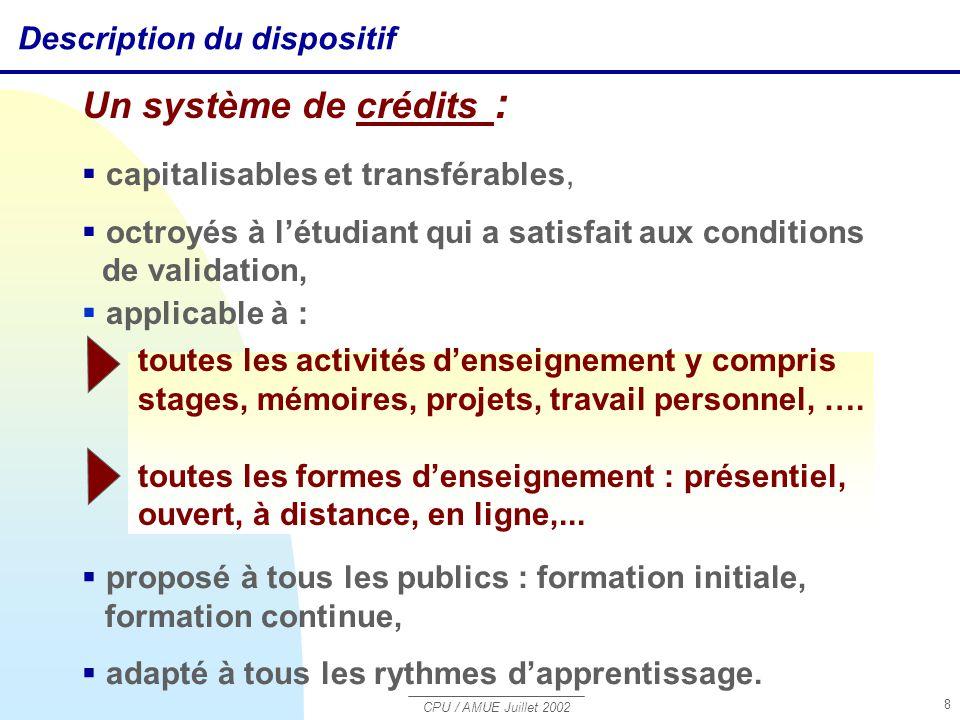 CPU / AMUE Juillet 2002 19 Apprendre différemment Enseigner autrement Évaluer autrement Description du dispositif - Rénovation des pratiques pédagogiques
