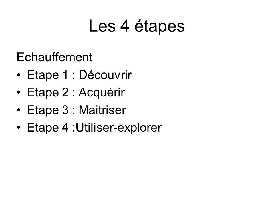 Les 4 étapes Echauffement Etape 1 : Découvrir Etape 2 : Acquérir Etape 3 : Maitriser Etape 4 :Utiliser-explorer