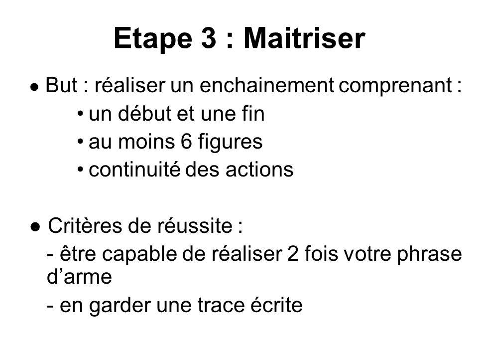 Etape 3 : Maitriser ● But : réaliser un enchainement comprenant : un début et une fin au moins 6 figures continuité des actions ● Critères de réussite