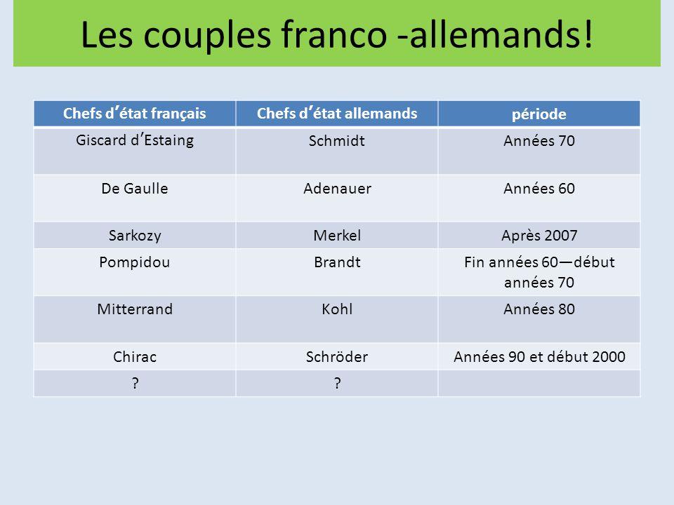 Les couples franco -allemands! Chefs d'état françaisChefs d'état allemandspériode Giscard d'EstaingSchmidtAnnées 70 De GaulleAdenauerAnnées 60 Sarkozy