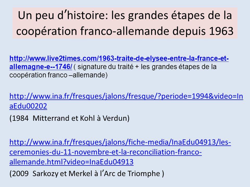 Un peu d'histoire: les grandes étapes de la coopération franco-allemande depuis 1963 http://www.live2times.com/1963-traite-de-elysee-entre-la-france-e