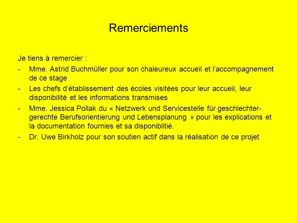 Remerciements Je tiens à remercier : - Mme. Astrid Buchmüller pour son chaleureux accueil et l'accompagnement de ce stage -Les chefs d'établissement d