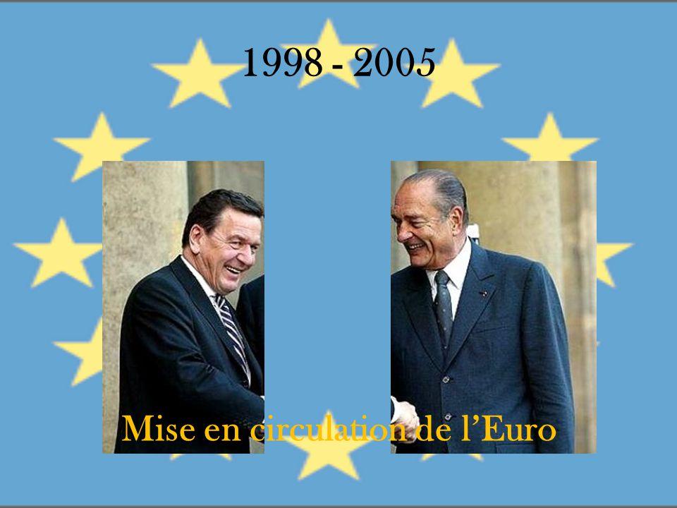 1998 - 2005 Mise en circulation de l'Euro