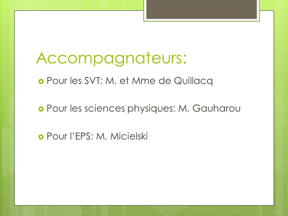 Accompagnateurs:  Pour les SVT: M. et Mme de Quillacq  Pour les sciences physiques: M.